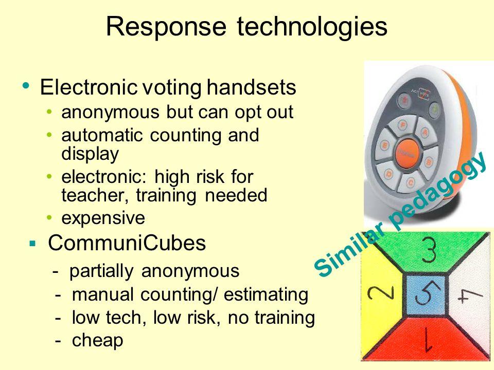 Response technologies