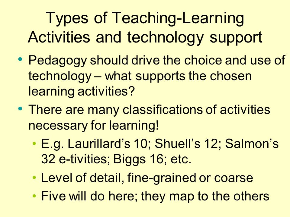 Types of Teaching-Learning Activities and technology support