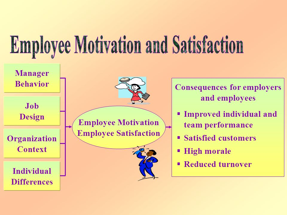 organizational ethics and employees job satisfaction Employees' accountability and organizational commit- ment9 organizational   ethics, organizational commitment, and job satisfaction among.