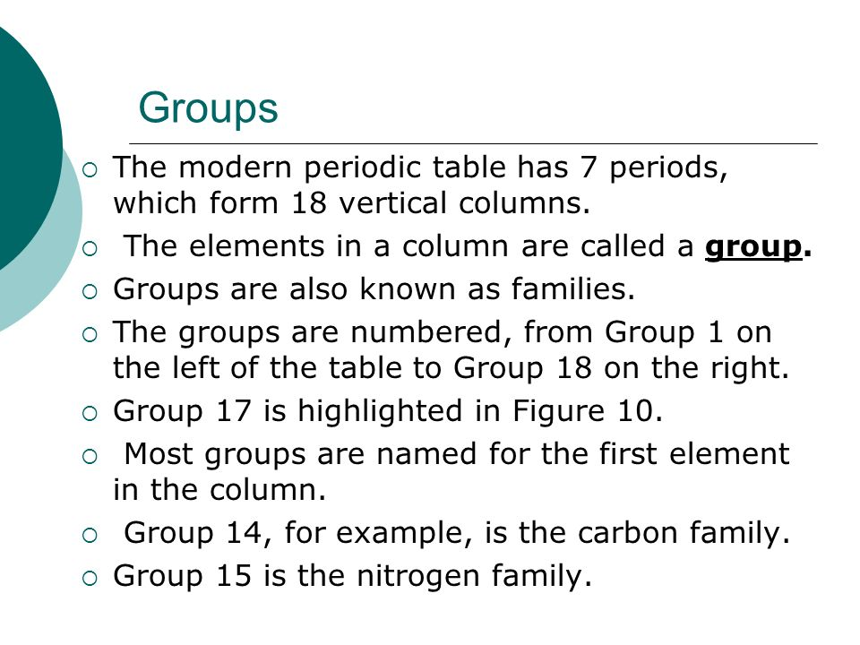 Periodic Table what are periods and groups in the modern periodic table : Organizing the Elements - ppt download