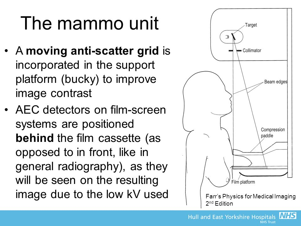 The mammo unit A moving anti-scatter grid is incorporated in the support platform (bucky) to improve image contrast.