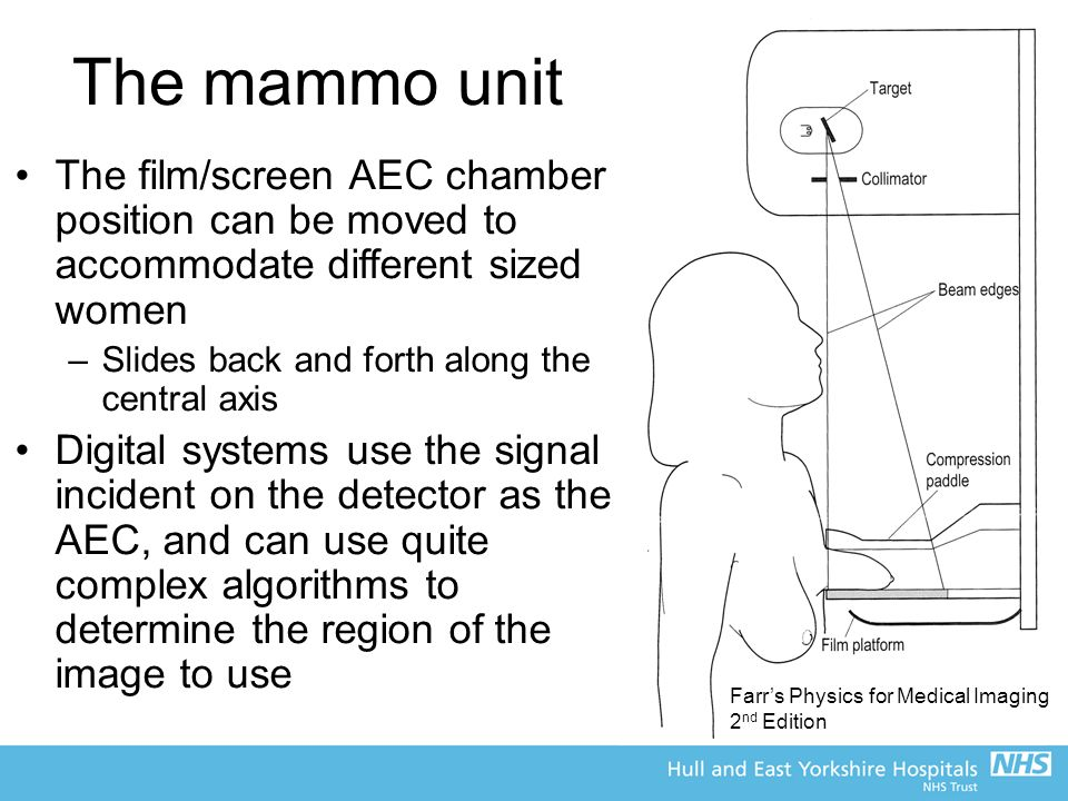 The mammo unit The film/screen AEC chamber position can be moved to accommodate different sized women.