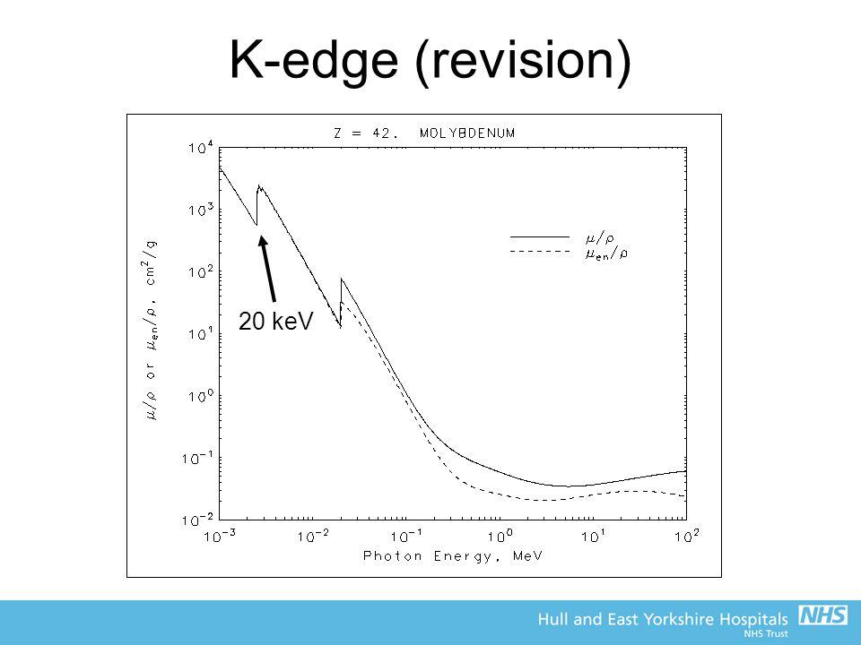 K-edge (revision) 20 keV