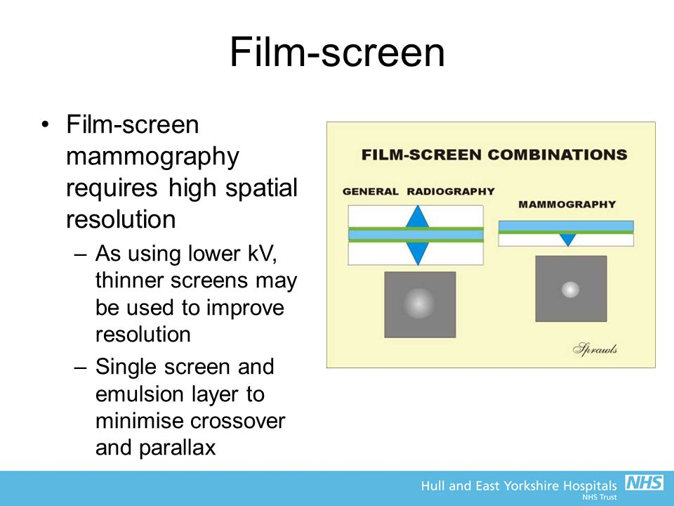 Film-screen Film-screen mammography requires high spatial resolution