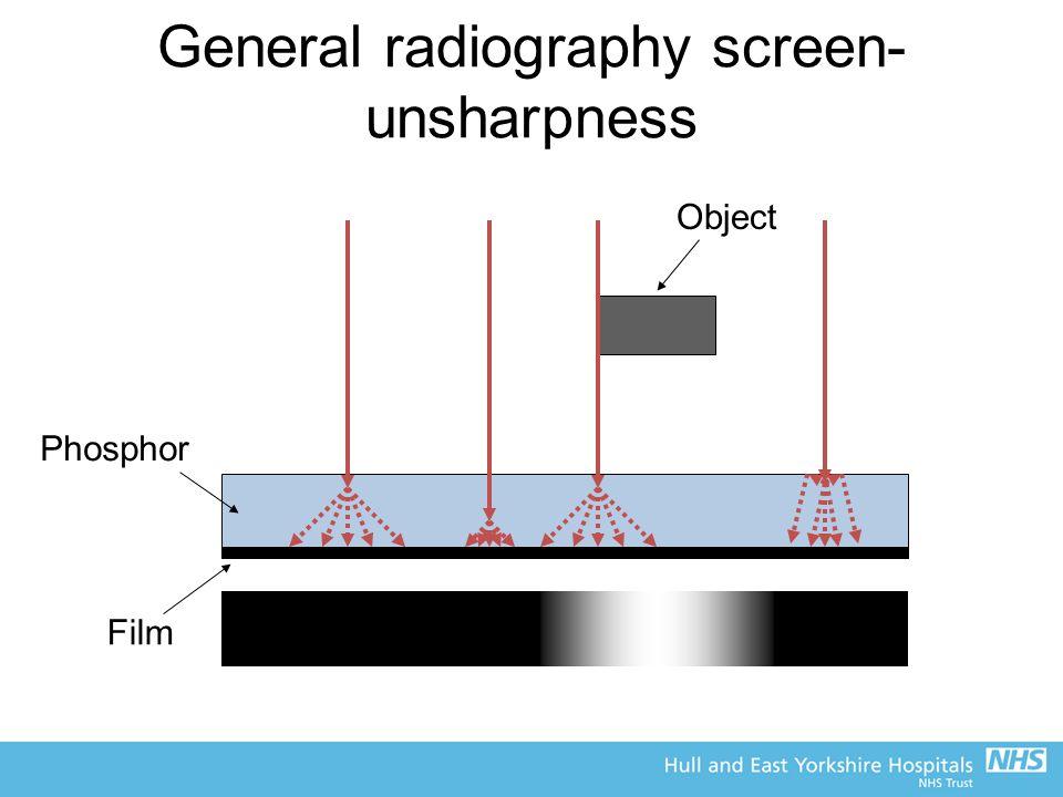General radiography screen-unsharpness