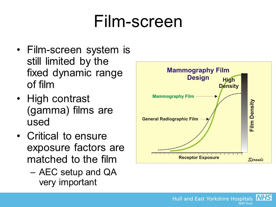 Film-screen Film-screen system is still limited by the fixed dynamic range of film. High contrast (gamma) films are used.