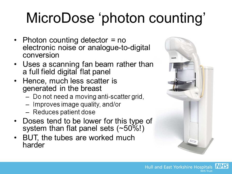 MicroDose 'photon counting'