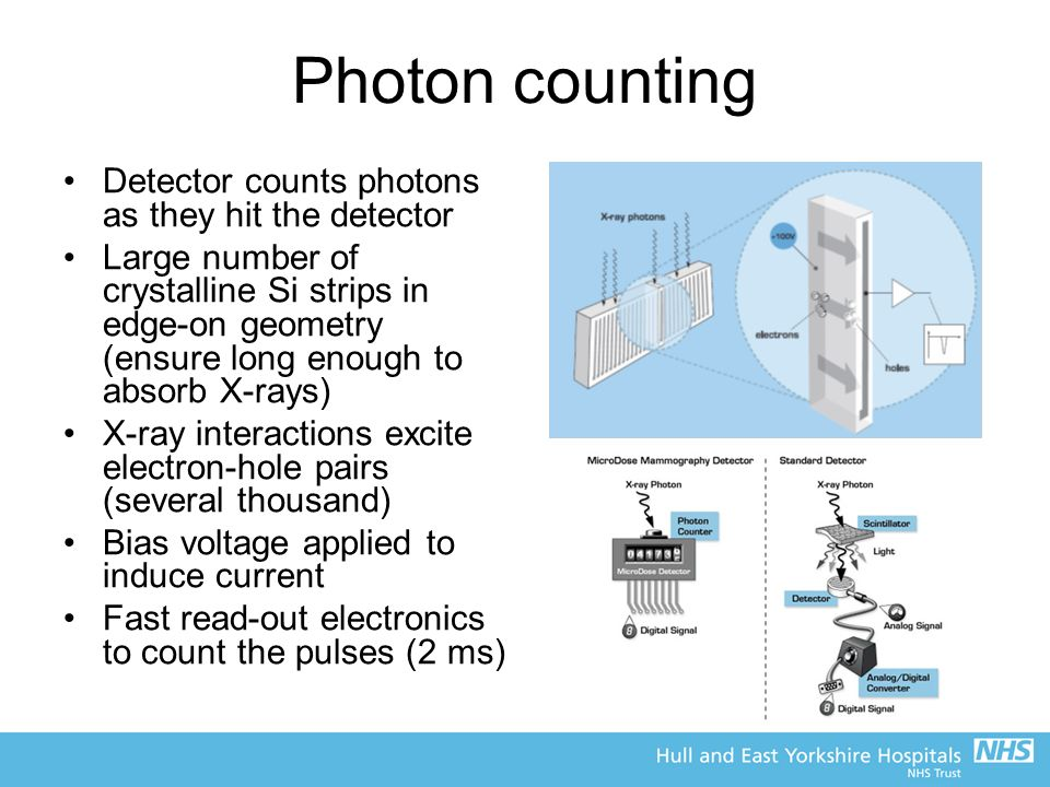 Photon counting Detector counts photons as they hit the detector