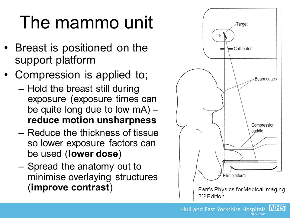 The mammo unit Breast is positioned on the support platform