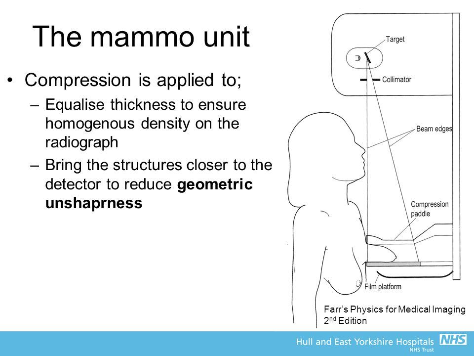 The mammo unit Compression is applied to;
