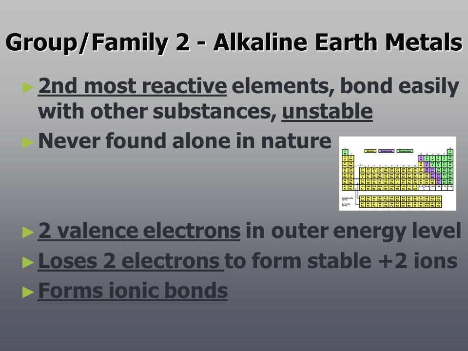 Group/Family 2 - Alkaline Earth Metals