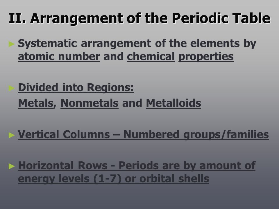 II. Arrangement of the Periodic Table