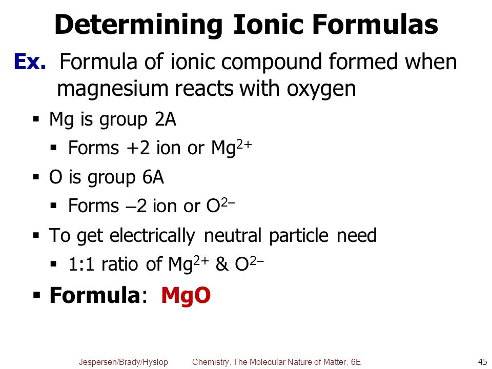 determination of the formula unit of a compound essay Finding the empirical formula for magnesium oxide the results in order to work out the ratio for magnesium and oxygen, i will have to calculate the amount of magnesium and oxygen used.