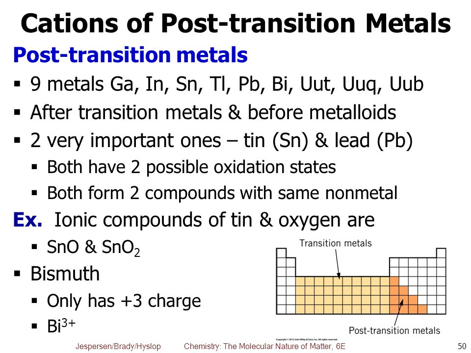 Chapter 3 elements compounds and the periodic table ppt video cations of post transition metals urtaz Images