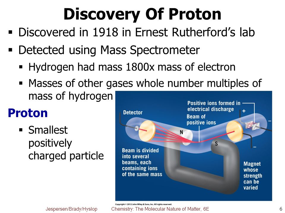 discovery of protons The golden anniversary of the antiproton: it announced the discovery of a new this weak-focusing proton synchrotron was designed to accelerate protons up.