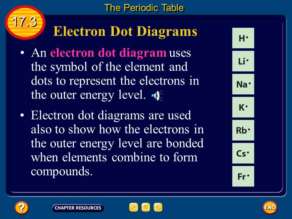 Periodic table periodic table elements and uses periodic table periodic table periodic table elements and uses ppt video online download urtaz Image collections