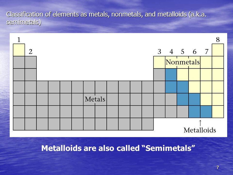 Periodic Table where are the semimetals located on the periodic table : Periodic Table. - ppt video online download