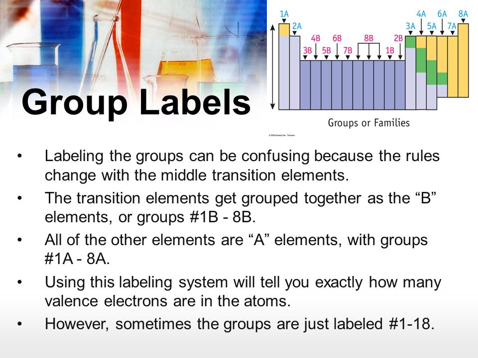 The periodic table of elements ppt download group labels labeling the groups can be confusing because the rules change with the middle transition urtaz Choice Image