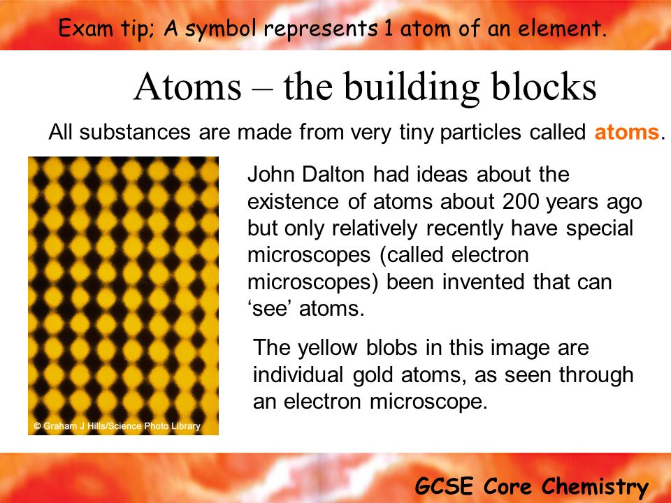 Words From Periodic Table Symbols Image Collections Periodic Table