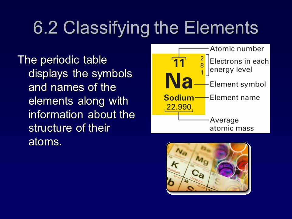 The periodic table ppt video online download 62 classifying the elements urtaz Image collections