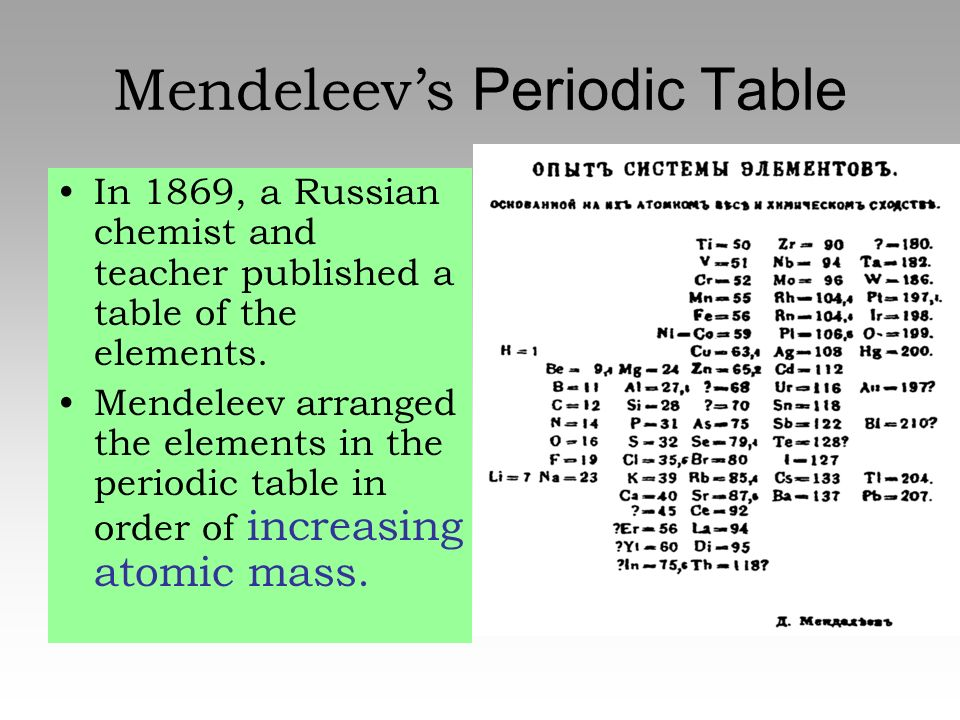 Periodic table mendeleevs periodic table was organized by periodic table mendeleevs periodic table was organized by the periodic table ppt video urtaz Images