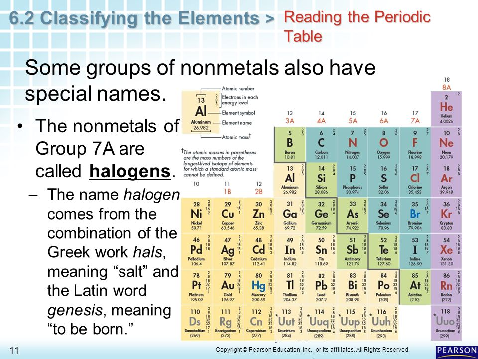 Chapter 6 the periodic table 6 2 classifying the elements for 11 periodic table