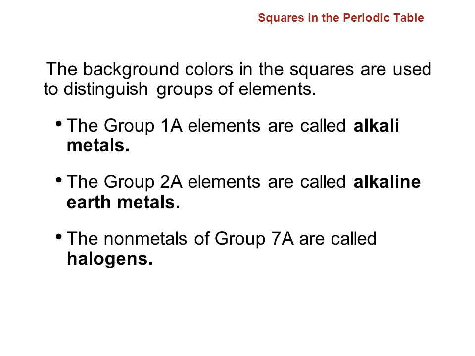 Squares in the Periodic Table
