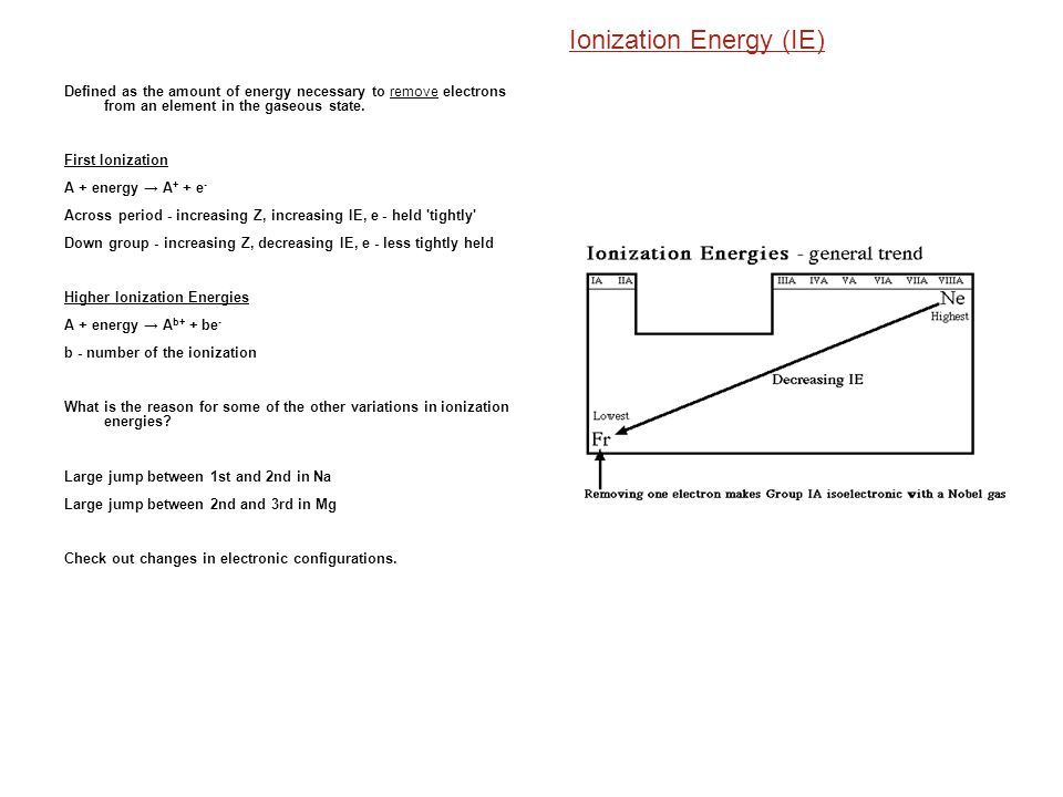 Ionization Energy (IE)