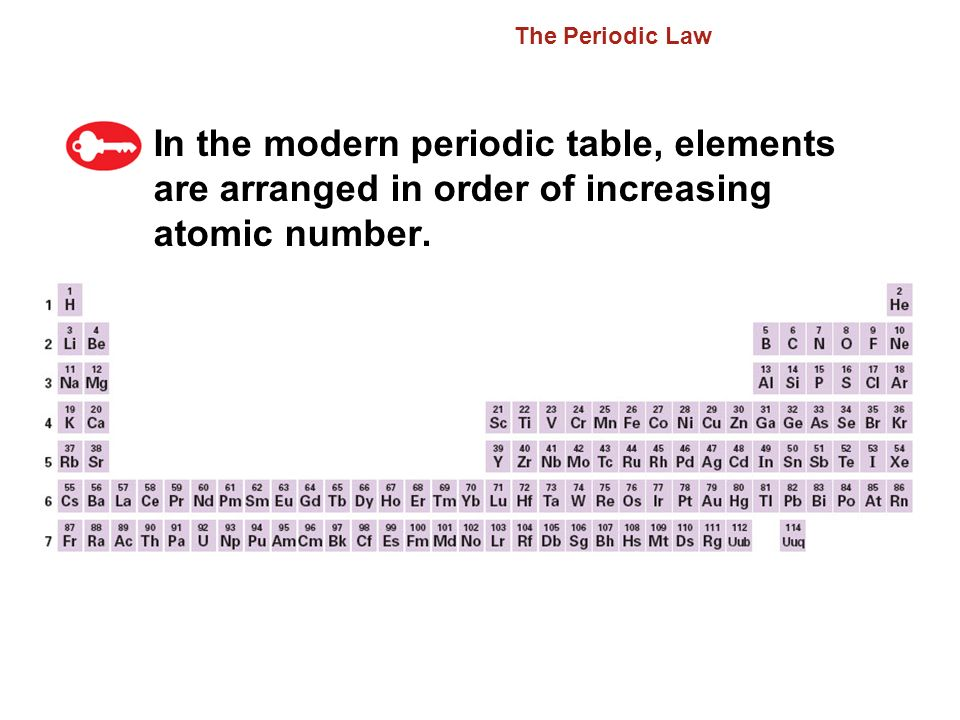 6.1 The Periodic Law. In the modern periodic table, elements are arranged in order of increasing atomic number.