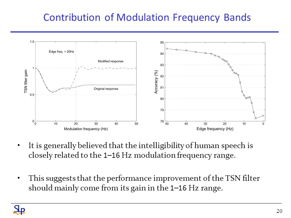 frequency modulation and segment a pop era The beginners' guide to rc protocols post 1  frequency bands & modulation types 1 transmitter  page 14, product spotlight segment 1) fasstest 2) rasst.