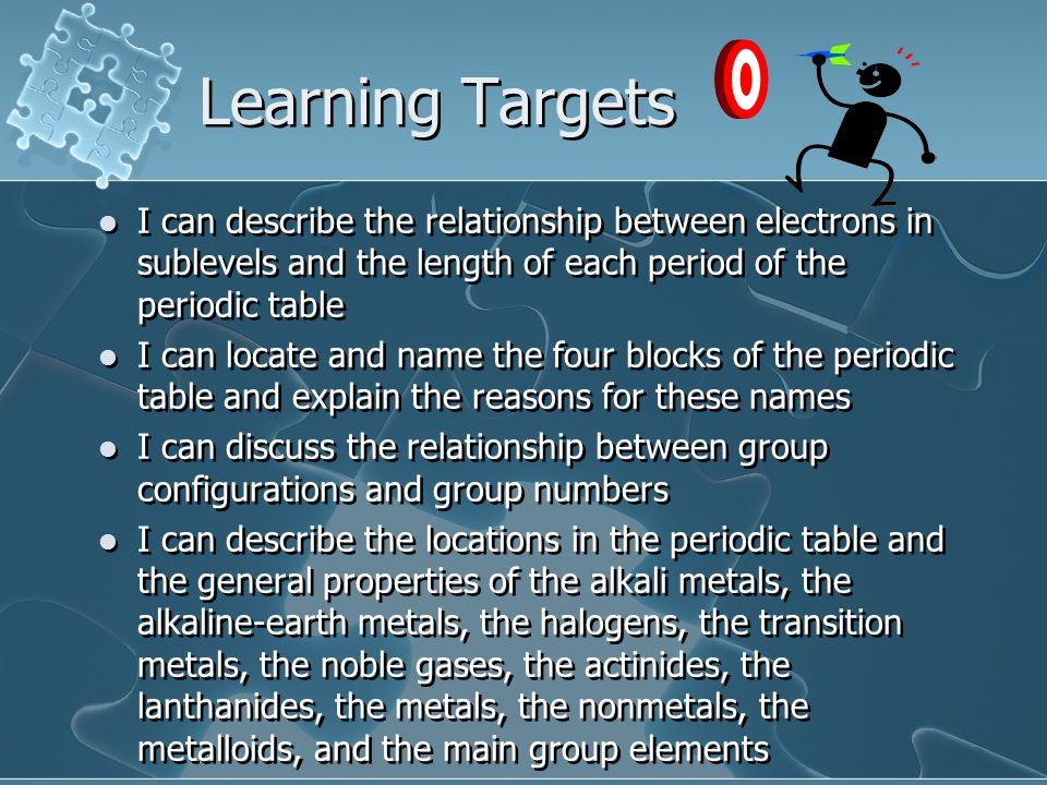 relationship between groups and electron configuration