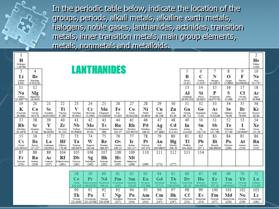 Periodic table what period is lanthanides on the periodic table periodic table what period is lanthanides on the periodic table exploring the periodic table urtaz Image collections