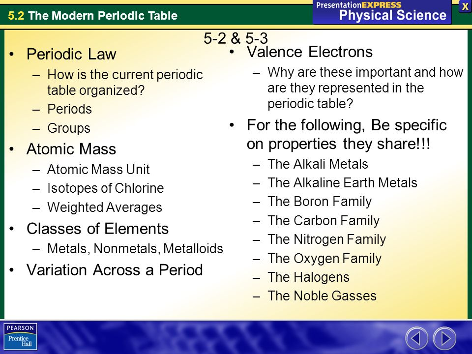 Variation Across A Period Valence Electrons Ppt Video