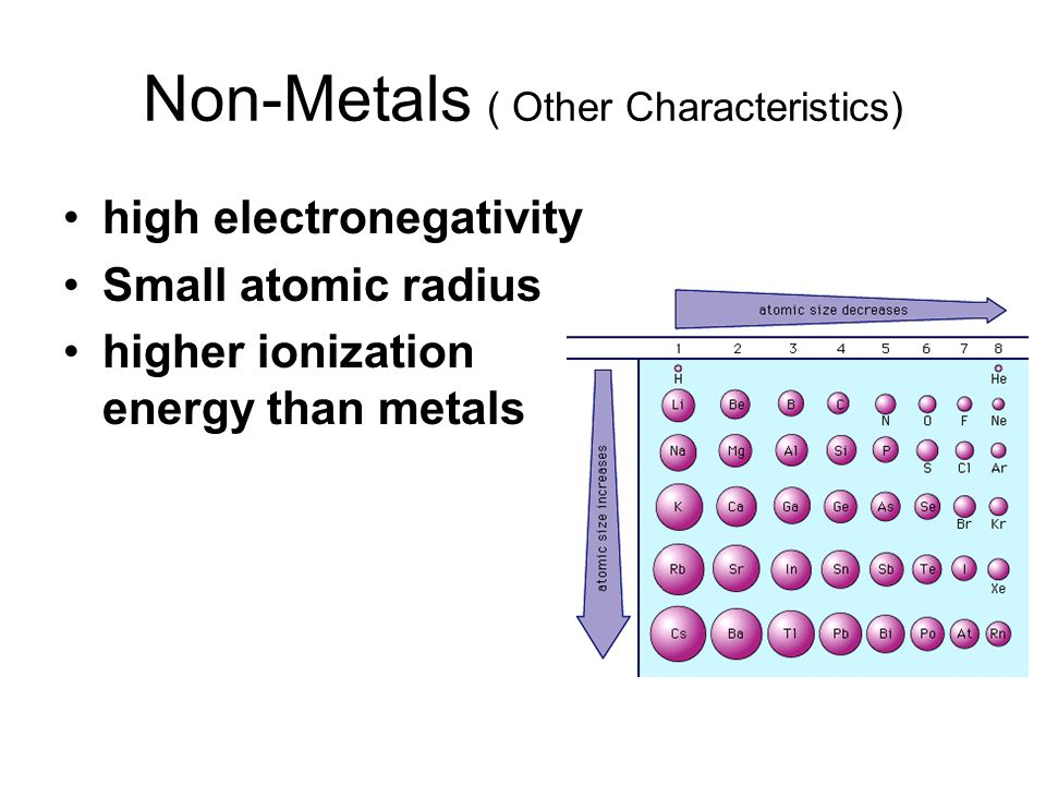 Periodic Table Halogens Group moreover Photo Nov Am X further  besides Ex les Of Metals in addition Periodic Law Demonstrated In Groups. on periodic table metalloids