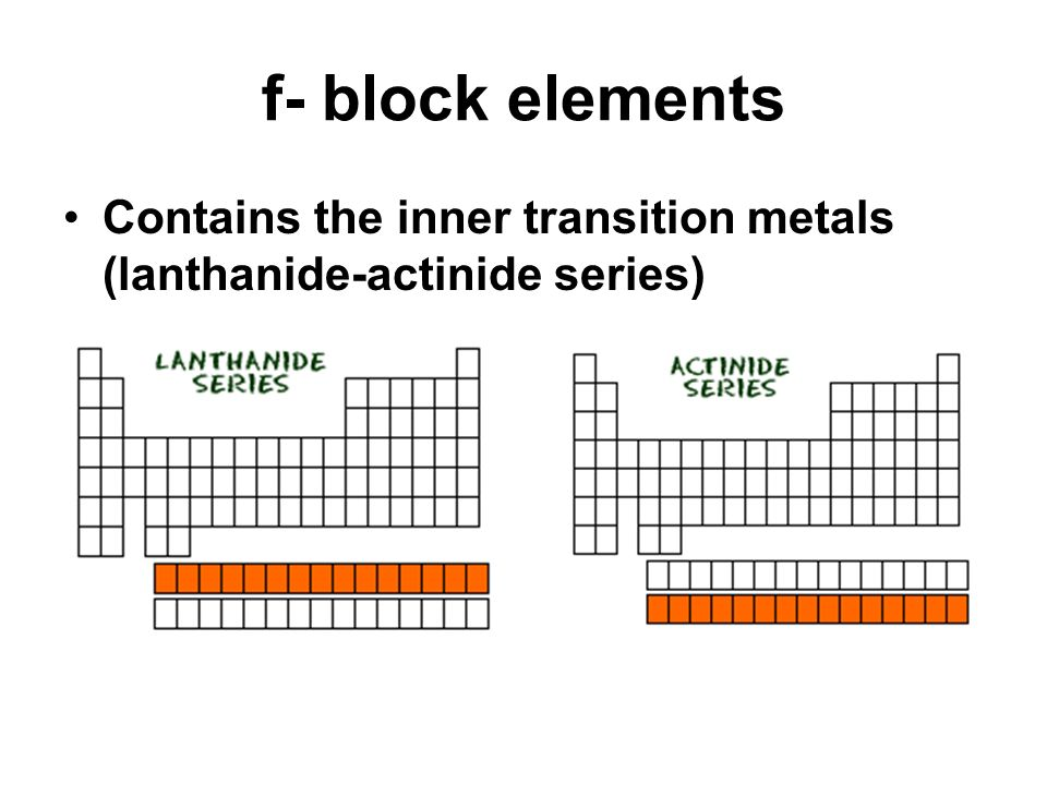F block elements 28 images d and f block elements xii notes on f block elements the periodic table and the periodic ppt urtaz Images