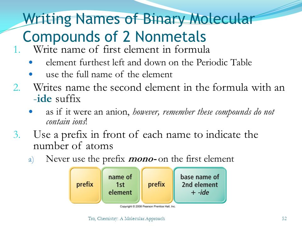 Worksheet Writing Binary Formulas Ionic Compounds Are Composed Of