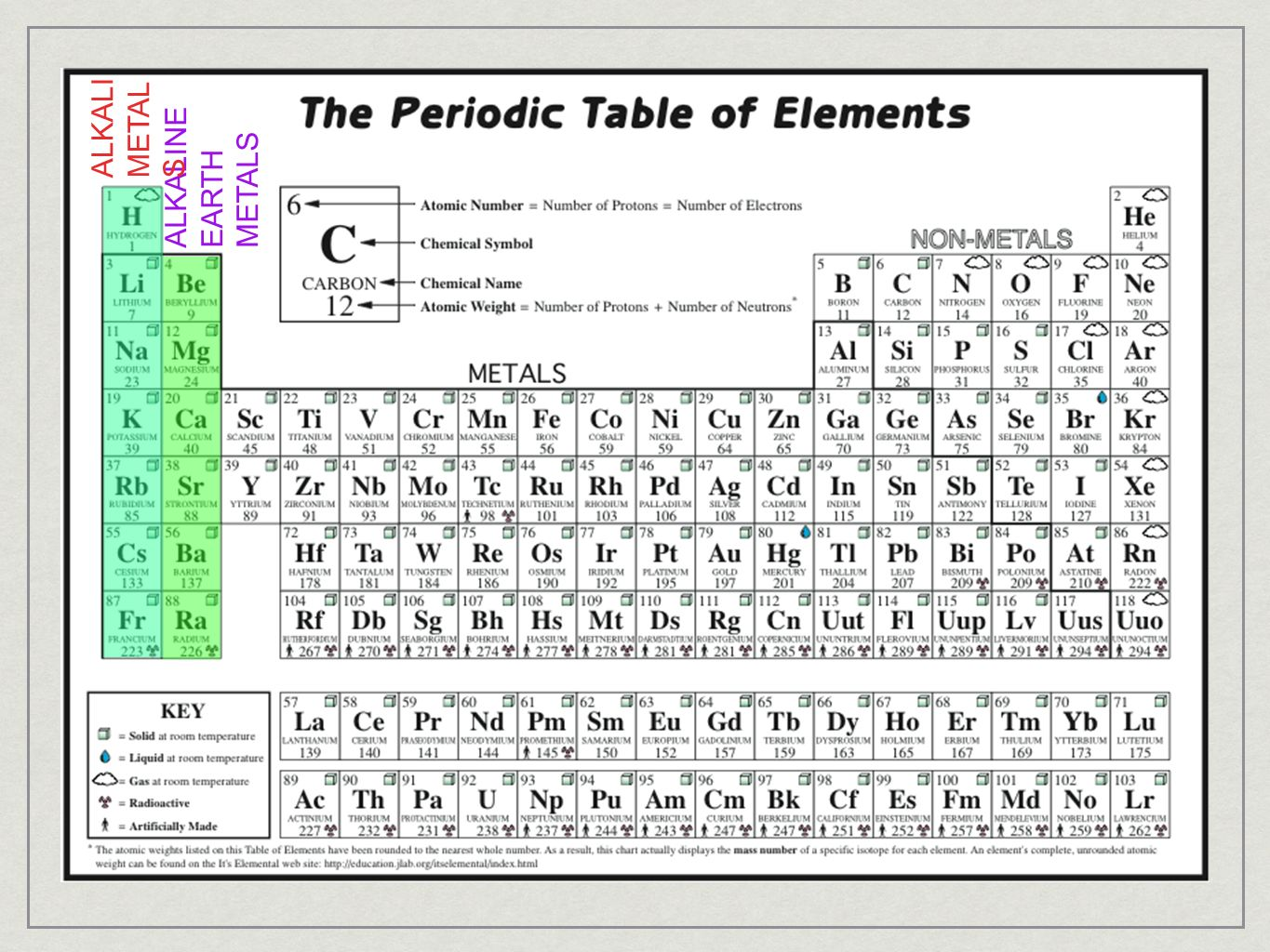 Heaviest metal periodic table gallery periodic table images heaviest metal periodic table choice image periodic table images heaviest metal periodic table images periodic table gamestrikefo Image collections