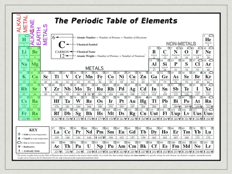 Heaviest metal periodic table gallery periodic table images heaviest metal periodic table choice image periodic table images heaviest metal periodic table images periodic table gamestrikefo Choice Image