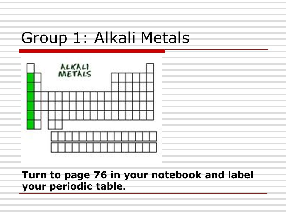 Periodic table periodic table labeled alkali metals periodic ch 4 section 1 notes item 5356 honors ppt video online download periodic table periodic table labeled alkali metals urtaz Choice Image