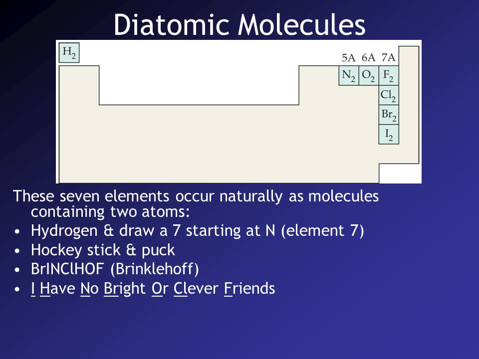 Periodic Table diatomic atoms in the periodic table : AP Chemistry Chapter 2.1 (Days 3 & 4) - ppt video online download