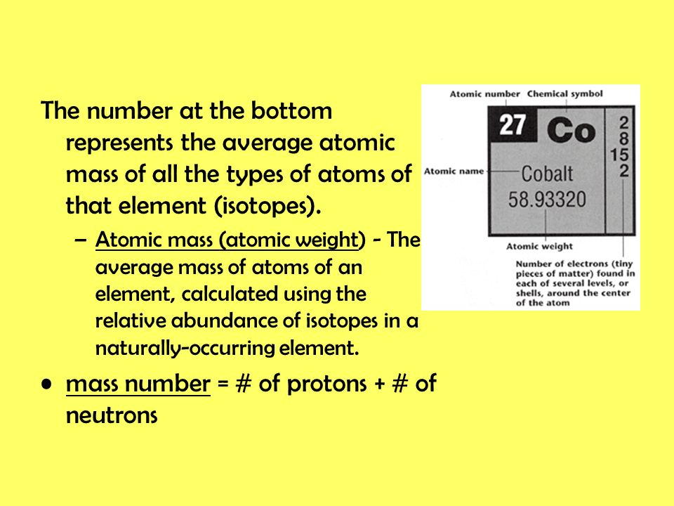 periodic table what is the atomic mass number on the periodic table the modern periodic - Periodic Table With Mass Number