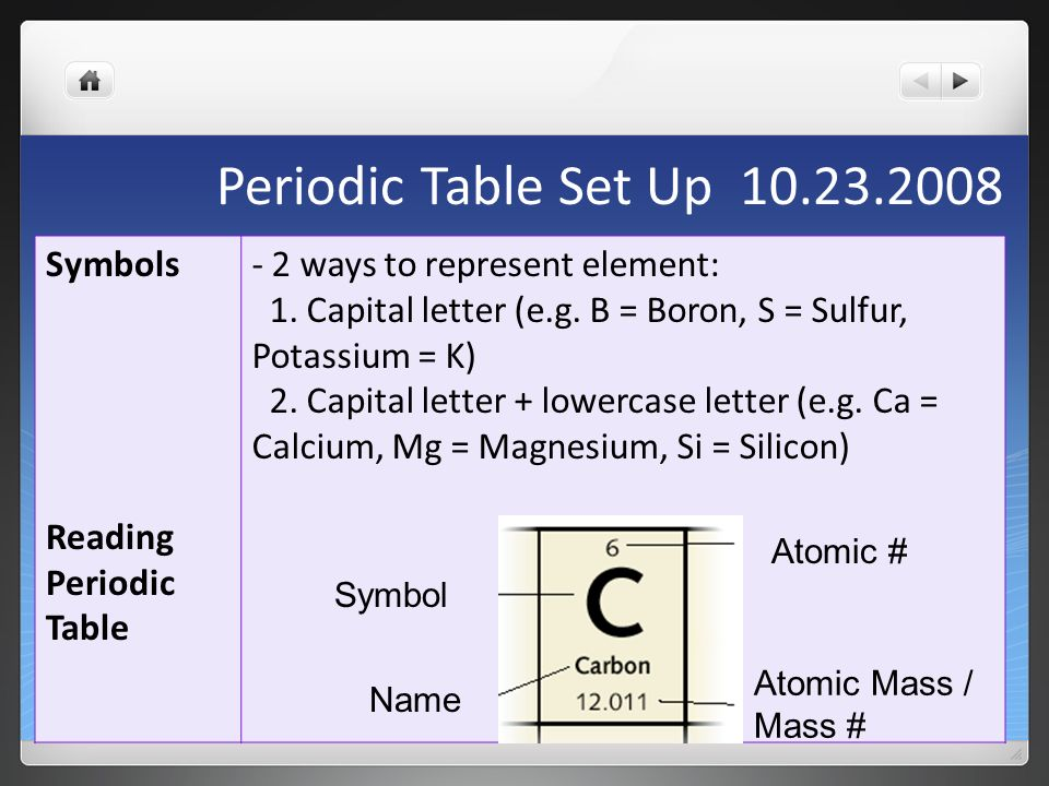 Catalyst ppt download 14 periodic urtaz Images