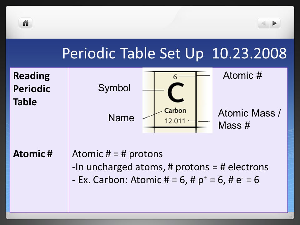 Catalyst ppt download 21 periodic table urtaz Gallery