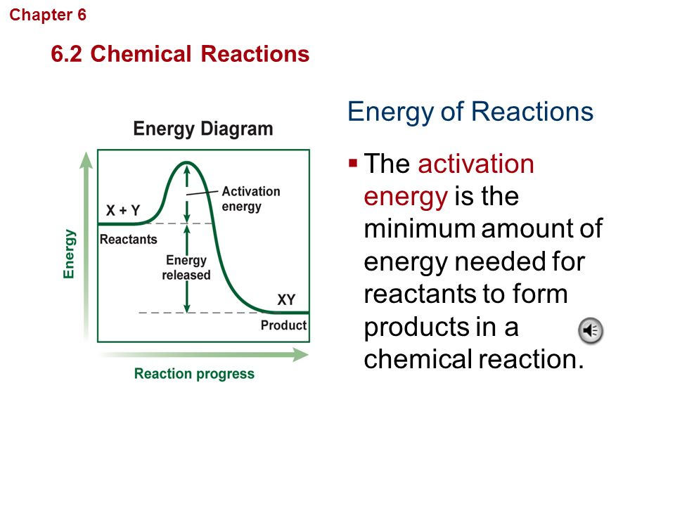 Chapter 6 Chemistry in Biology. 6.2 Chemical Reactions. Energy of Reactions.