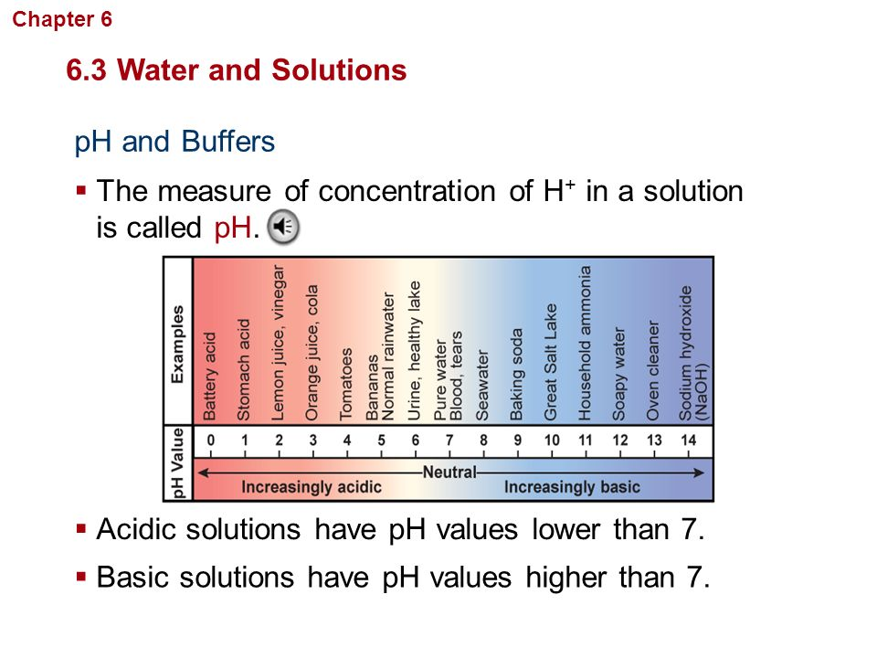 The measure of concentration of H+ in a solution is called pH.