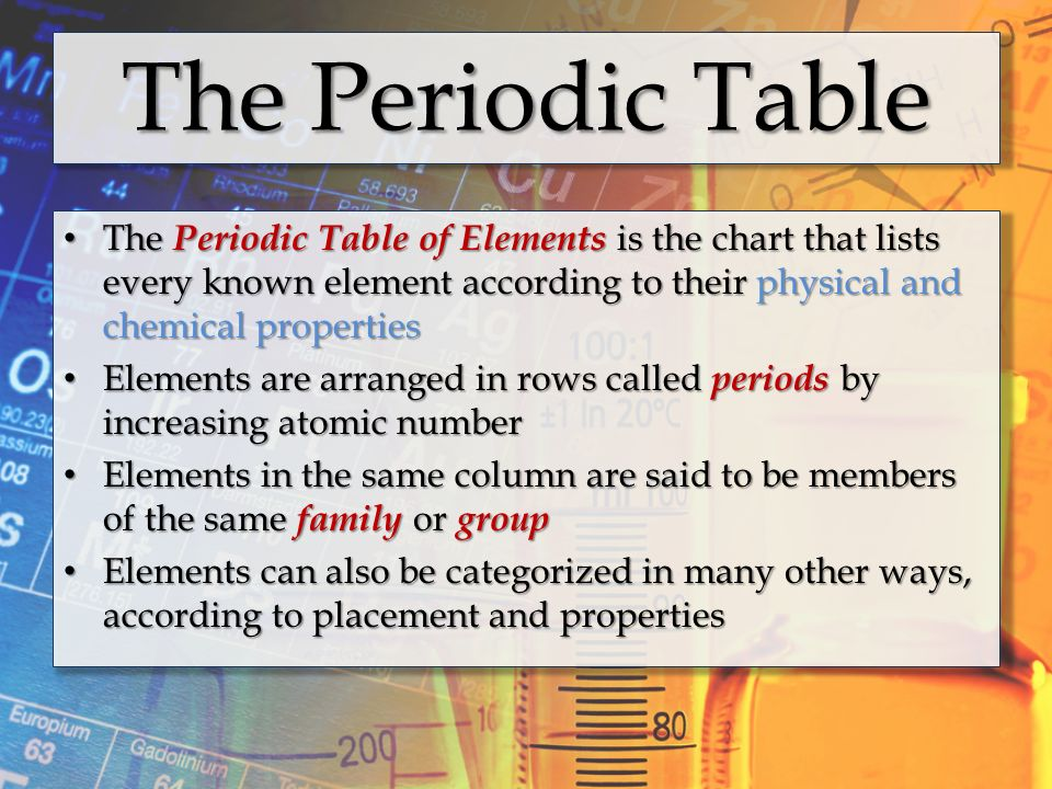 Periodic Table physical properties of elements on the periodic table luster : The Atom Introduction to the Periodic Table - ppt video online ...