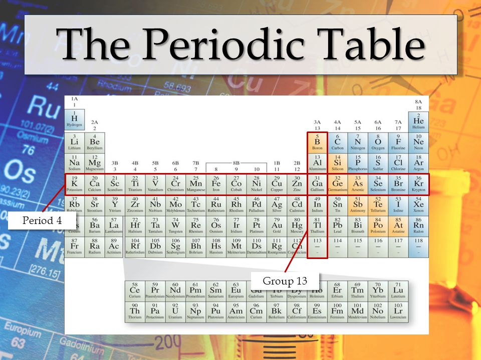 elements in period 3 of periodic Picture of a puzzled periodic table dragon  electronegativity increases going  across period 3 you can  graph of electronegativity values of period 3  elements.