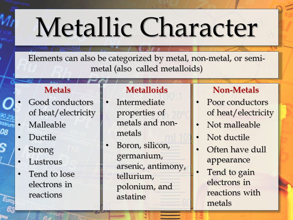 What is the trend in the metallic character of element of group 14?