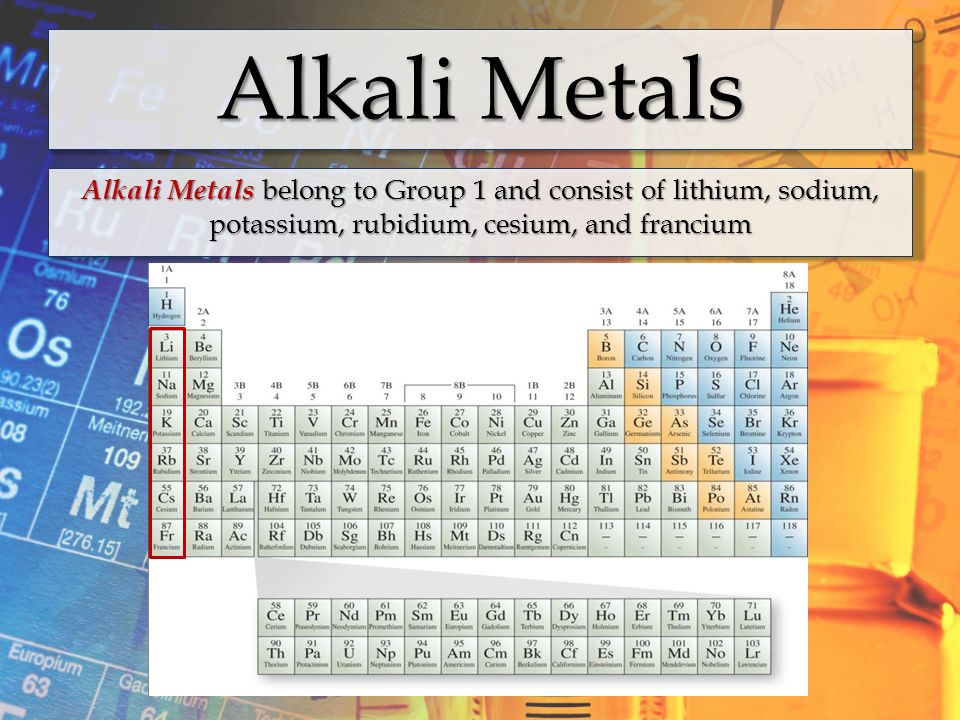 Periodic Table what family does arsenic belong to on the periodic table : The Atom Introduction to the Periodic Table - ppt video online ...