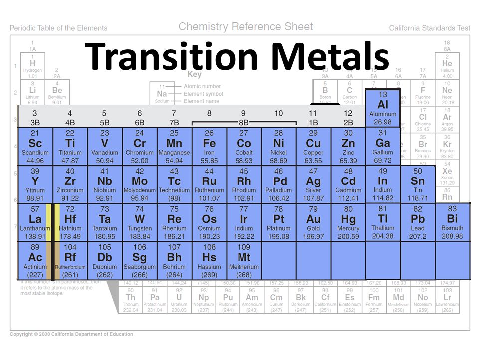 an overview of the properties of aluminium a chemical element The physical and chemical properties of the group 3/13 elements boron and aluminium are described and explained in detail data table, symbol equations, oxidation states, formulae of oxides & chlorides etc.